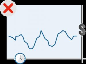 Поставщики сигналов для отслеживания - диаграмма Jagged Profit