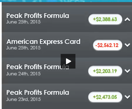 Overnight profits