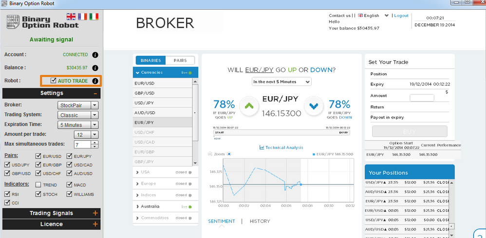 Recensie van Binary Options robot