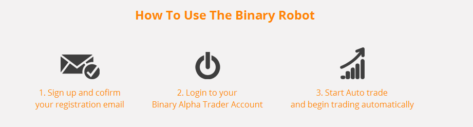 Binary Alpha Trader Scam