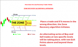 Loss Recovery Trader Expert adviseur
