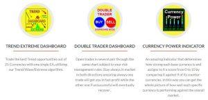 Forex-cabine-producten verlies herstel handelaar