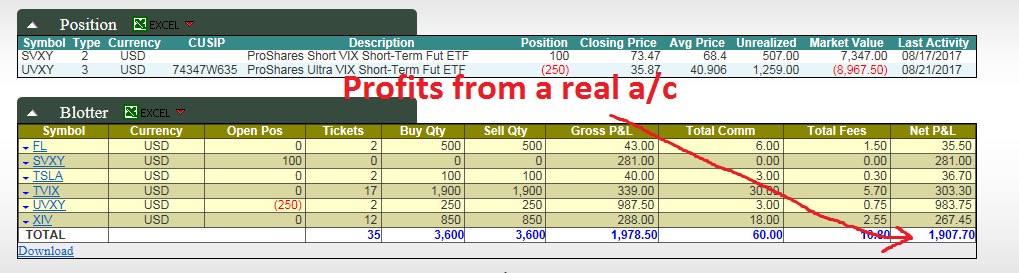 tradenet account statement profit