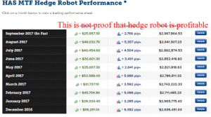 Performance for the Steinitz HAS MTF Hedge Robot