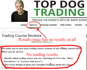 top dog trading has no results