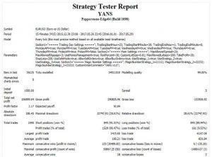 tester-strategii-raport-yans