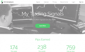 MyTradingSignals