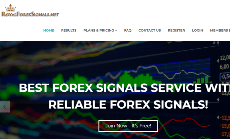 Royal forex trading review