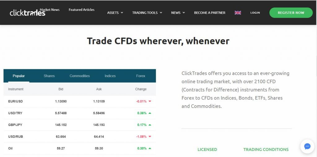 ClickTrades Fake Review