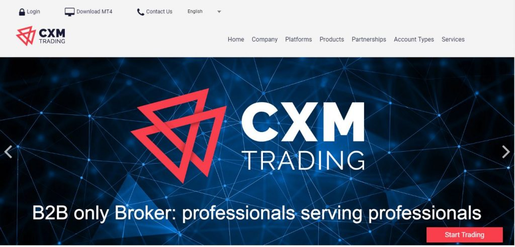 CXM Trading Review