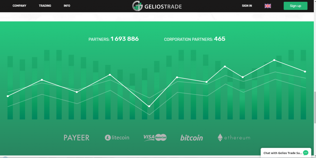 Gelios Trade Scam Review