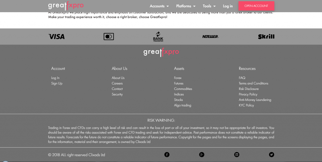 GreatFXPro Scam Review