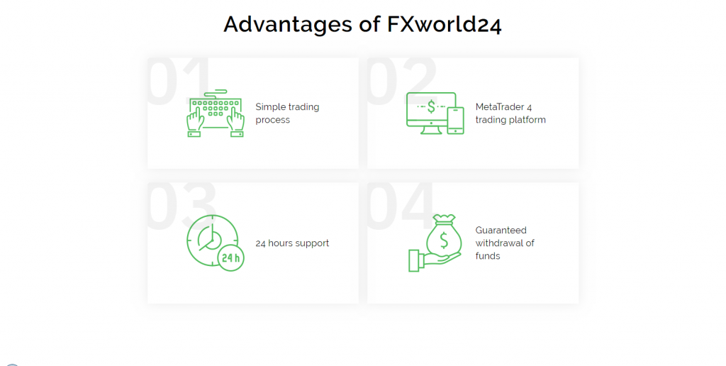 FXworld24 Scam Review