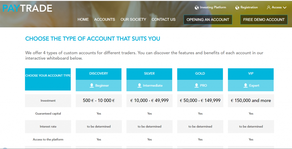 PayTrade Forex Review