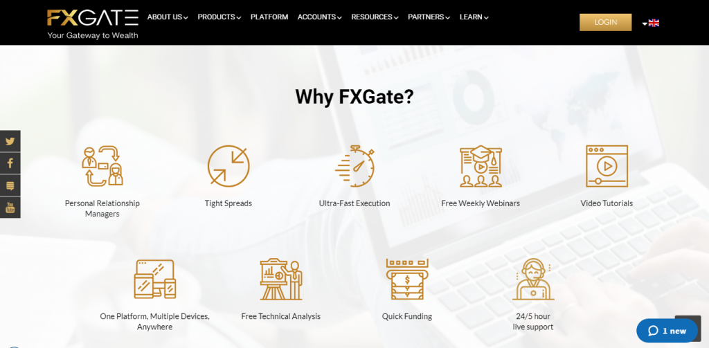 FXGate Forex Review