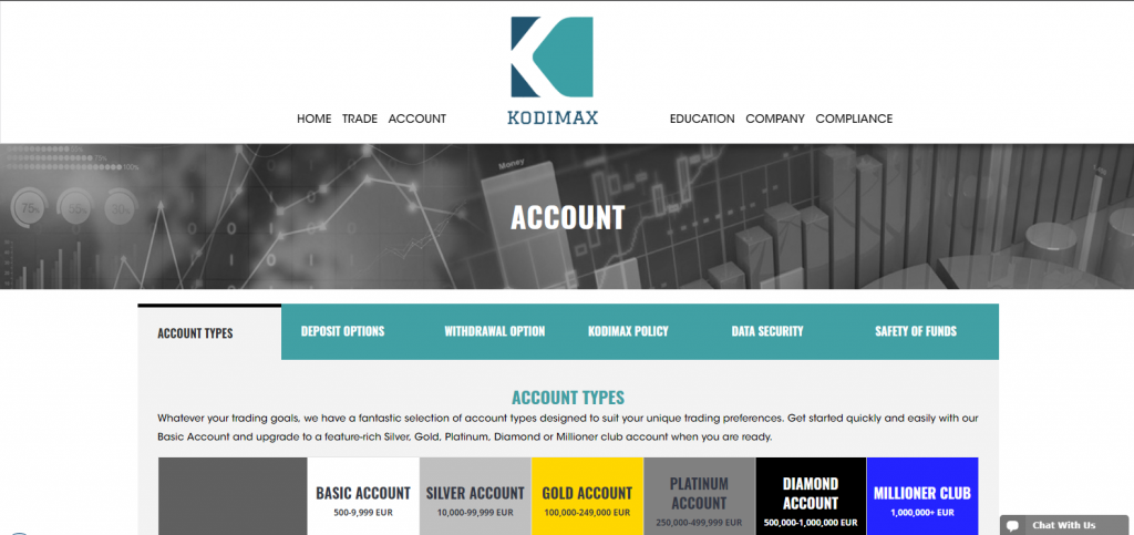 Kodimax Forex Review