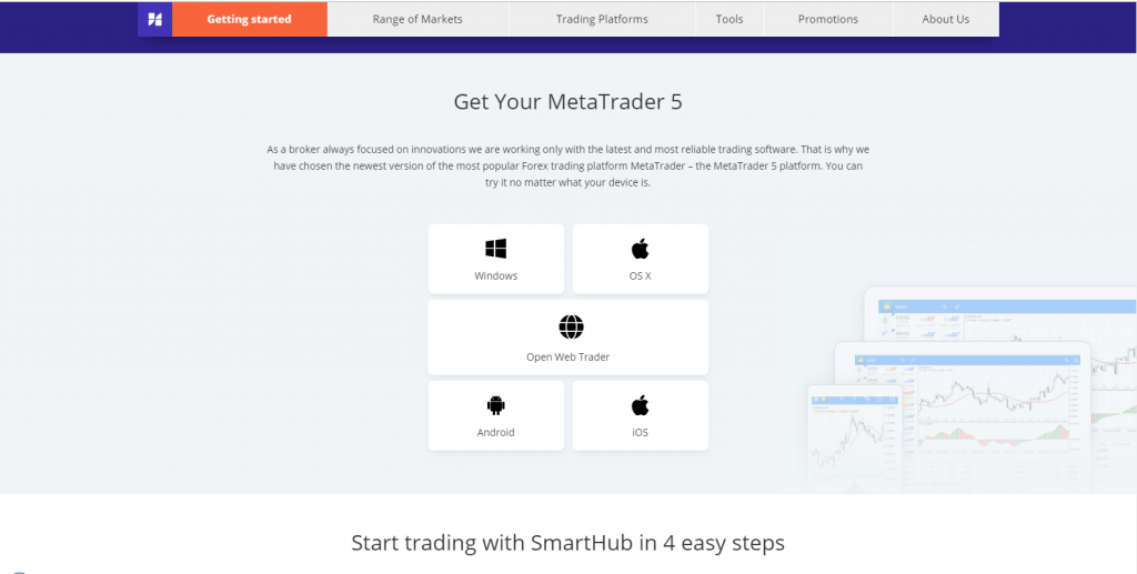 SmartHubFX Broker Review