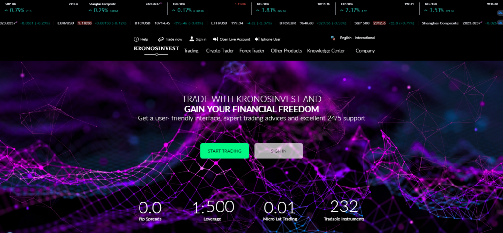 KronosInvest Broker Review