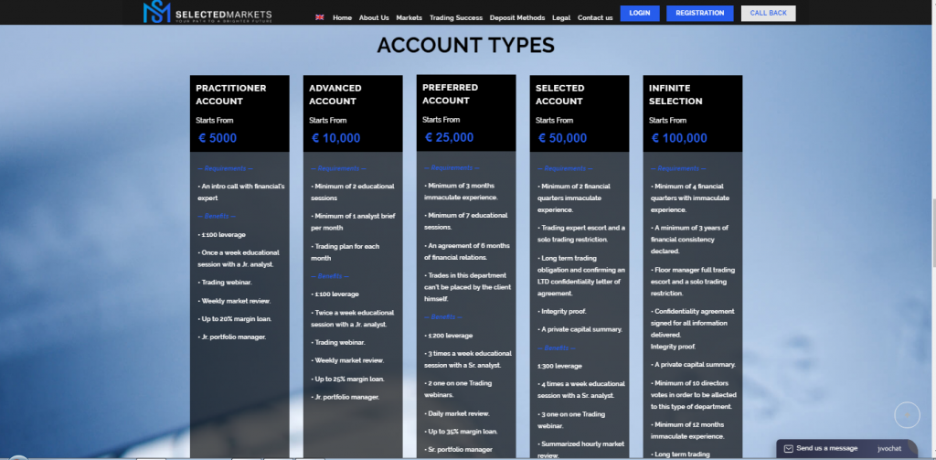 Selected Markets Account Types
