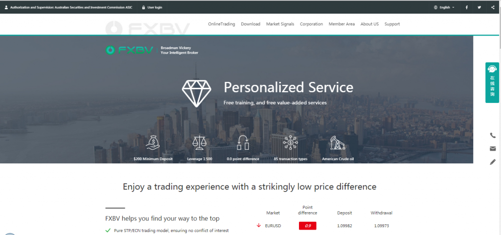 FXBV Forex Review