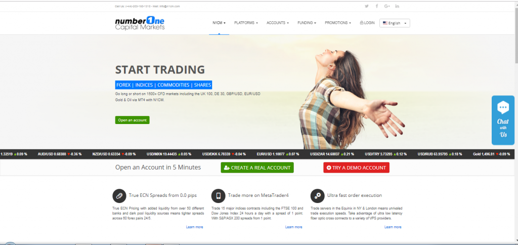 N1CapitalMarkets Forex Broker Review