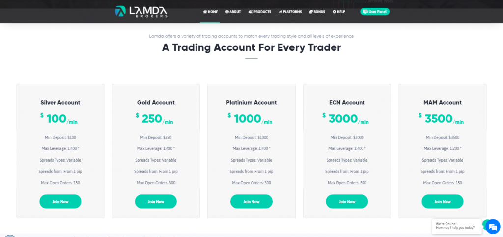 Lamda Brokers-accounttypen
