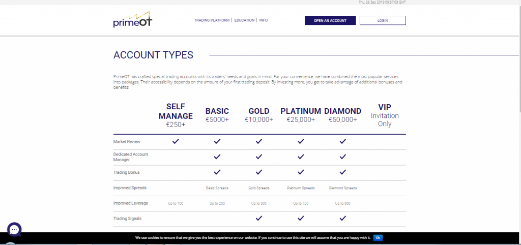 PrimeOT Review Account Types
