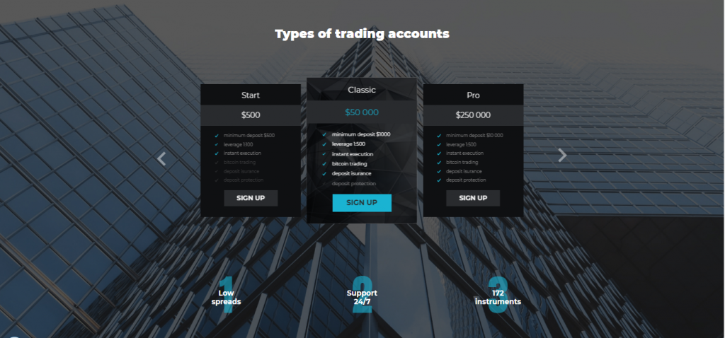 LED Capital Account Types