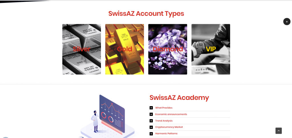 SwissAZ Accounts Offered