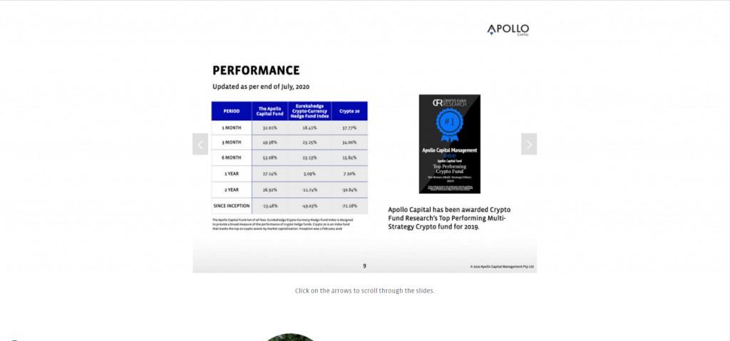 Apollo Capital performance/ Trading results