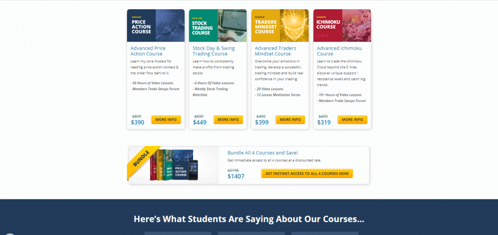 2ndskiesforex Available Courses