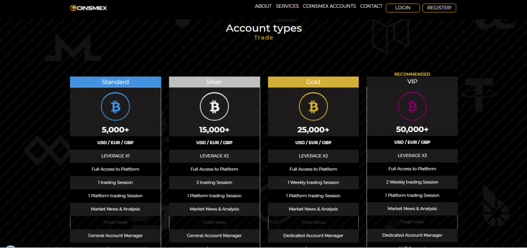 COINSMEX Account Types