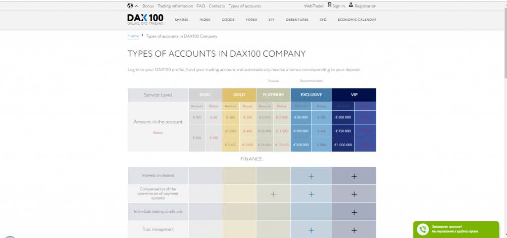 Dax100 Account Types