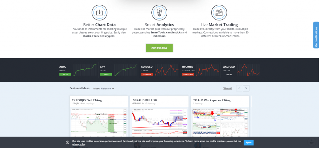 Smart Trader Features