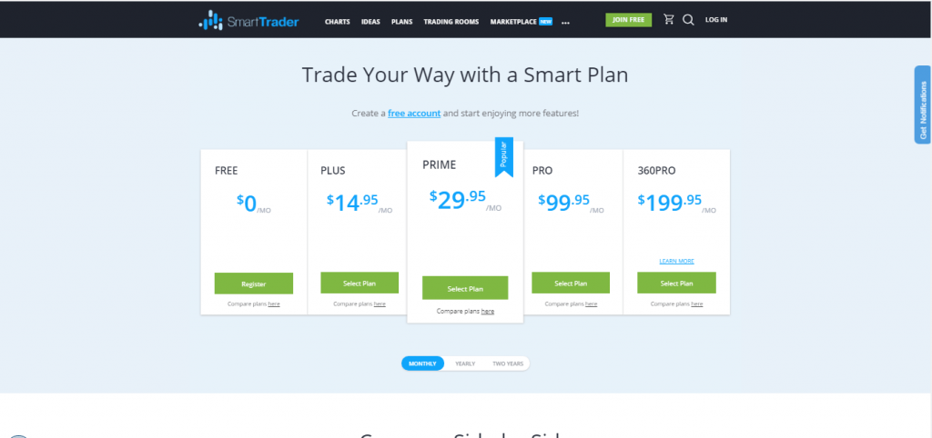 Smart Trader Accounts/Plans/Subscriptions