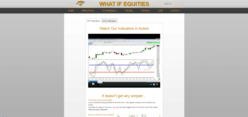 What if Equities Trading Results
