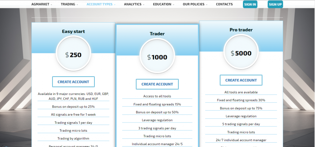 Absolute Global Markets Standard Account Types