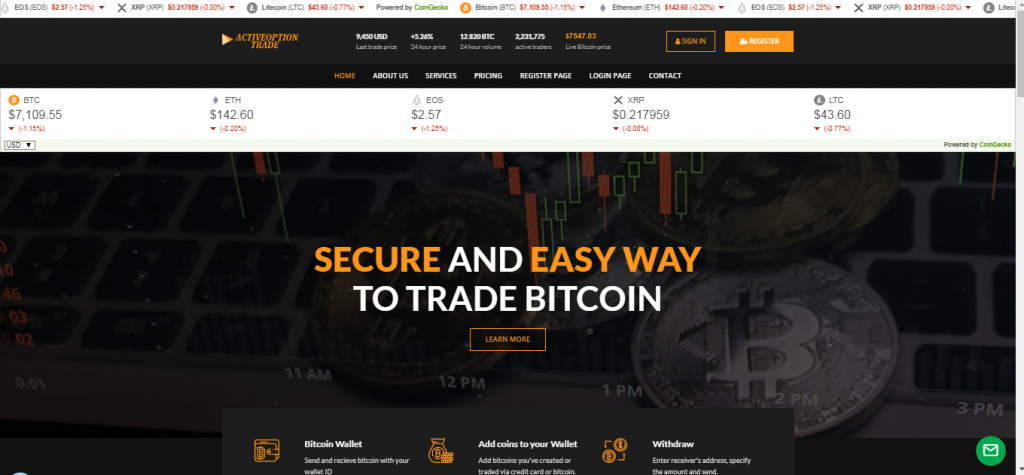 ActiveOptionTrade Review
