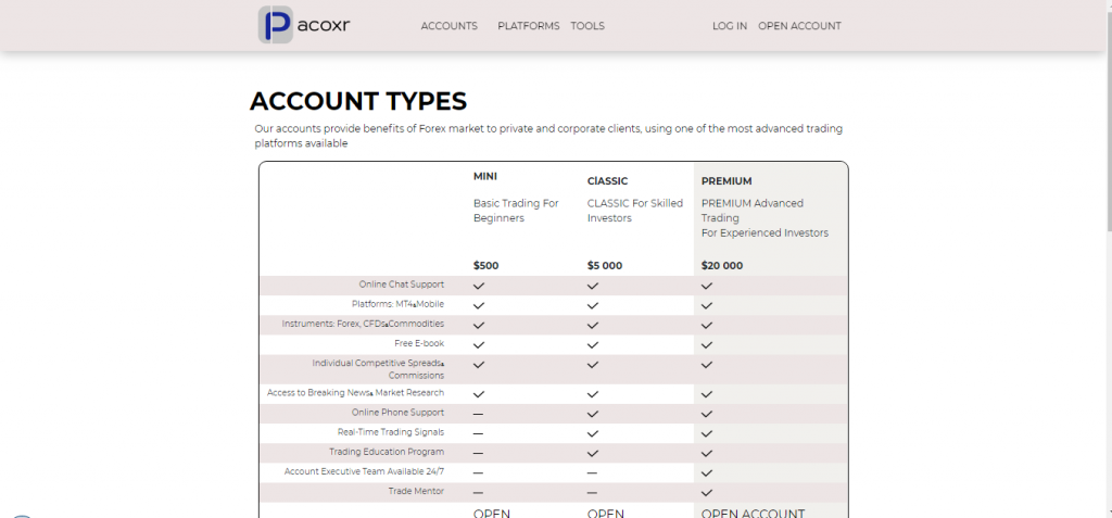 Pacoxr Account Types