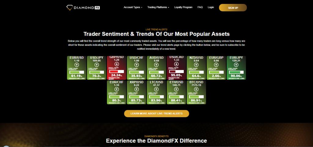 DiamondFX Торговые инструменты
