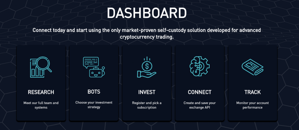 ETBot Dashboard