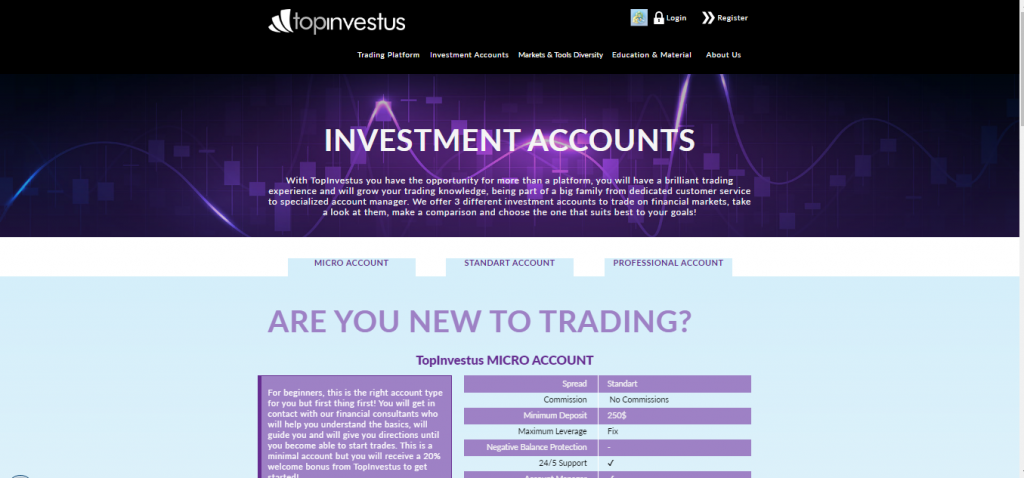 TopInvestus Account Types