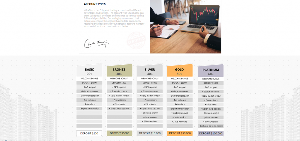 WiseFunds Account Types