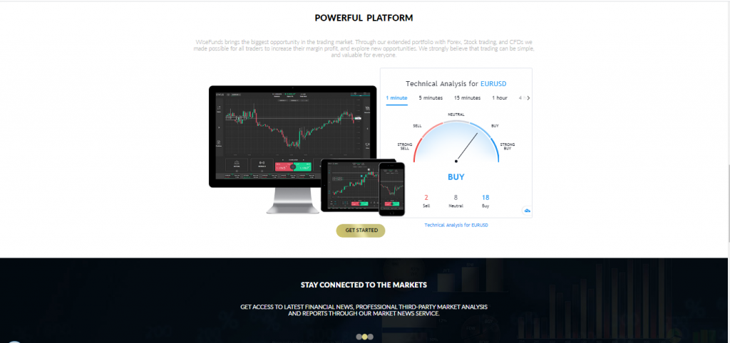 Plateforme de trading WiseFunds