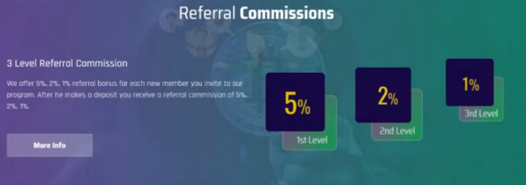 Dorrix review, Dorrix Referral Program