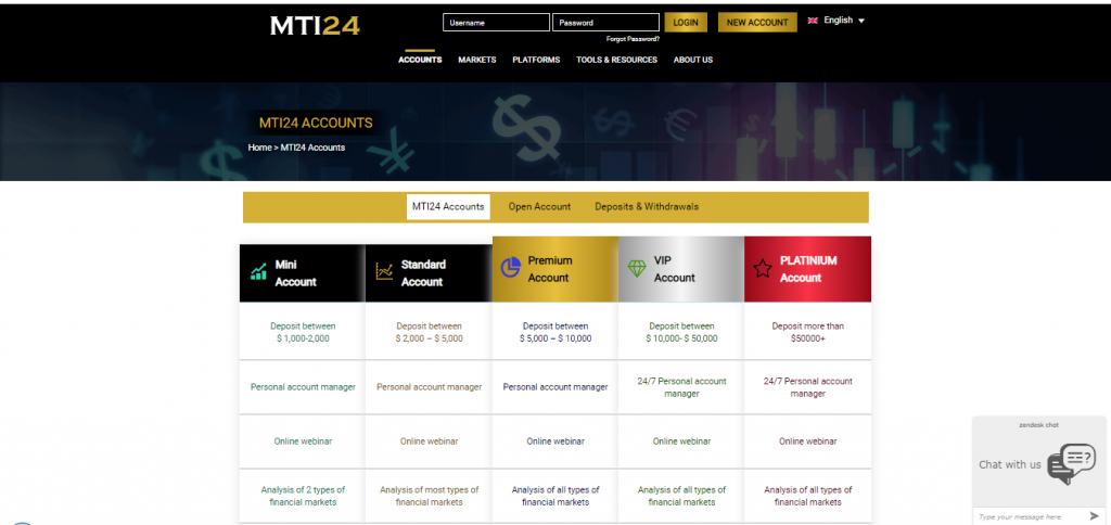 MTI24 Account Types