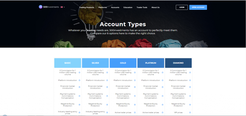 500investments Account Types