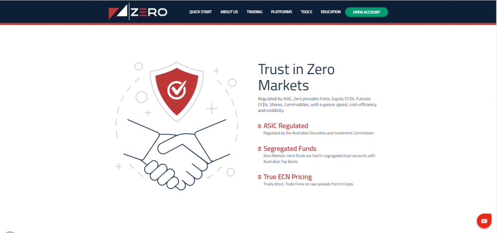 Zero Markets Review