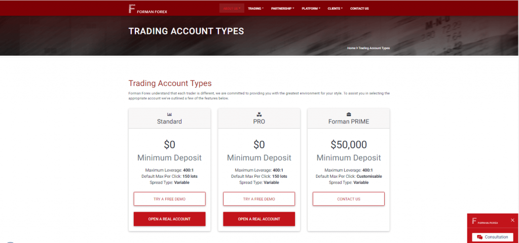 Forman Forex Account Types