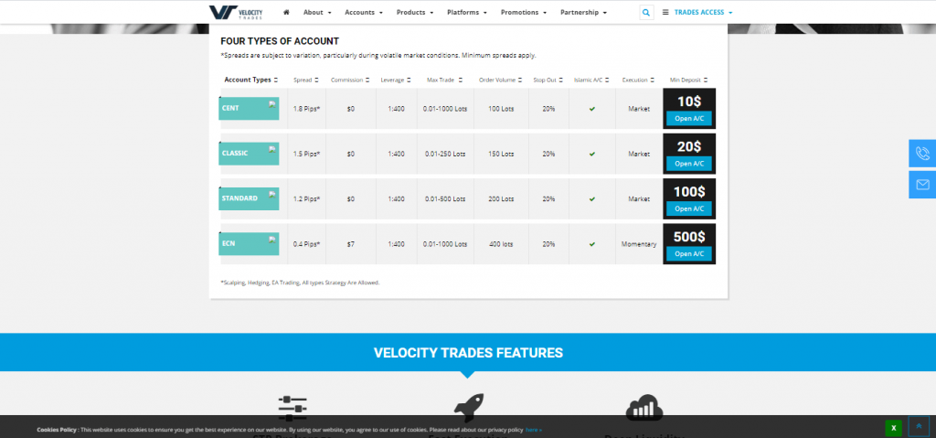 Velocity Trades Account Details